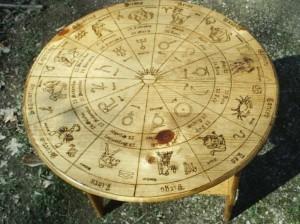astrologia14